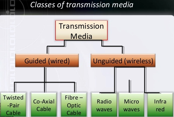 https://mihirb.com/what-is-the-fiber-optic-cable/