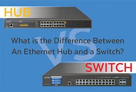 https://mihirb.com/what-is-computer-networking-and-its-types-best-tutorial-part-1/